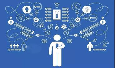 个人信息保护管理系统【PIP】